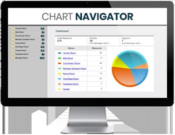 Chart Navigator